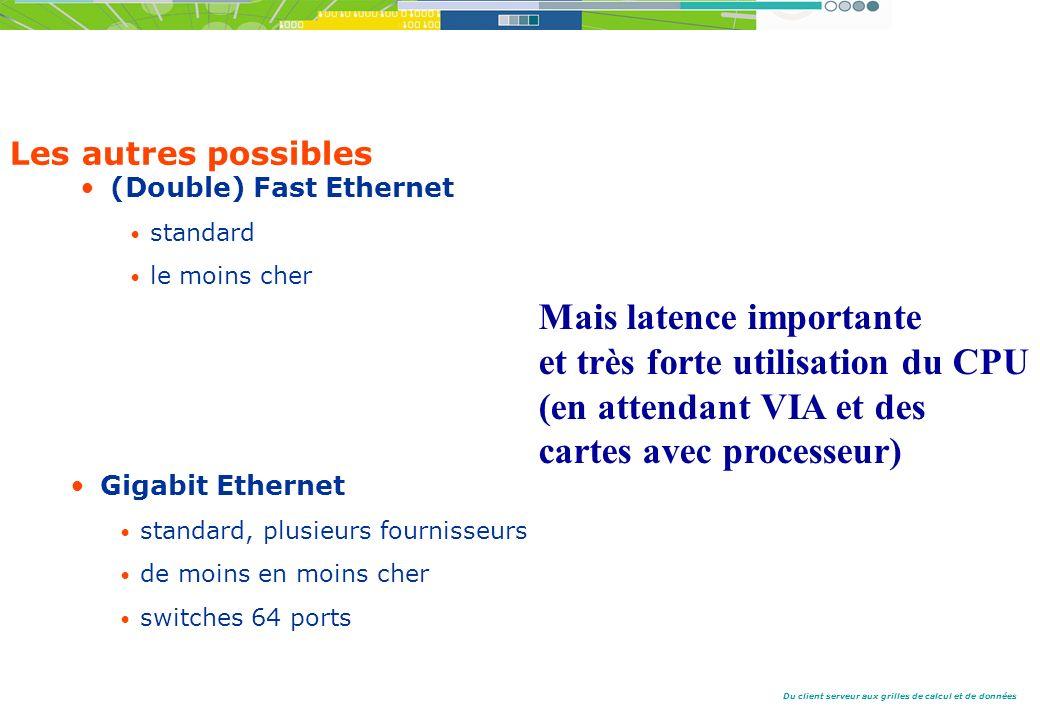 Du client serveur aux grilles de calcul et de données Les autres possibles (Double) Fast Ethernet standard le moins cher Mais latence importante et très forte utilisation du CPU (en attendant VIA et des cartes avec processeur) Gigabit Ethernet standard, plusieurs fournisseurs de moins en moins cher switches 64 ports