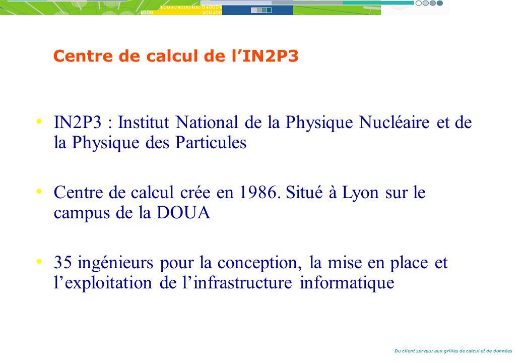Du client serveur aux grilles de calcul et de données Centre de calcul de lIN2P3 IN2P3 : Institut National de la Physique Nucléaire et de la Physique des Particules Centre de calcul crée en 1986.