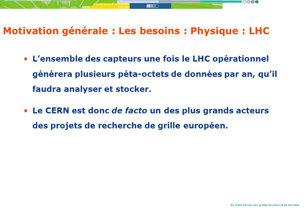 Du client serveur aux grilles de calcul et de données Motivation générale : Les besoins : Physique : LHC Lensemble des capteurs une fois le LHC opérationnel générera plusieurs péta-octets de données par an, quil faudra analyser et stocker.