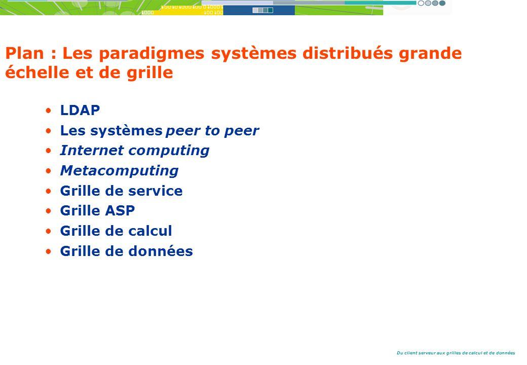 Du client serveur aux grilles de calcul et de données Plan : Les paradigmes systèmes distribués grande échelle et de grille LDAP Les systèmes peer to peer Internet computing Metacomputing Grille de service Grille ASP Grille de calcul Grille de données