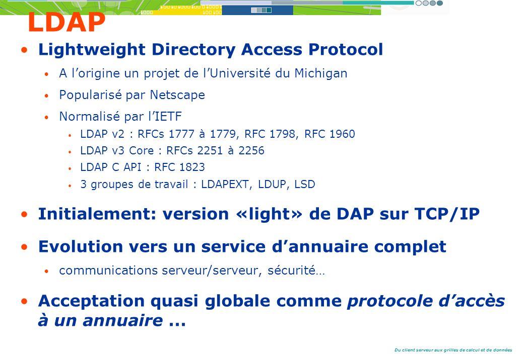 Du client serveur aux grilles de calcul et de données LDAP Lightweight Directory Access Protocol A lorigine un projet de lUniversité du Michigan Popularisé par Netscape Normalisé par lIETF LDAP v2 : RFCs 1777 à 1779, RFC 1798, RFC 1960 LDAP v3 Core : RFCs 2251 à 2256 LDAP C API : RFC 1823 3 groupes de travail : LDAPEXT, LDUP, LSD Initialement: version «light» de DAP sur TCP/IP Evolution vers un service dannuaire complet communications serveur/serveur, sécurité… Acceptation quasi globale comme protocole daccès à un annuaire...