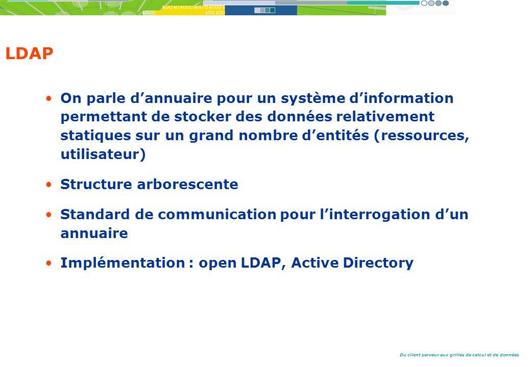 Du client serveur aux grilles de calcul et de données LDAP On parle dannuaire pour un système dinformation permettant de stocker des données relativement statiques sur un grand nombre dentités (ressources, utilisateur) Structure arborescente Standard de communication pour linterrogation dun annuaire Implémentation : open LDAP, Active Directory