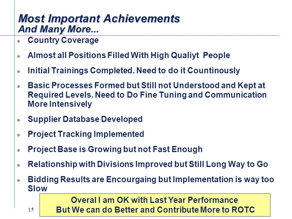 15 Most Important Achievements And Many More... Country Coverage Almost all Positions Filled With High Qualiyt People Initial Trainings Completed. Nee