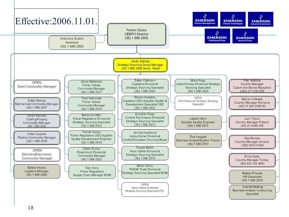 18 Effective:2006.11.01.