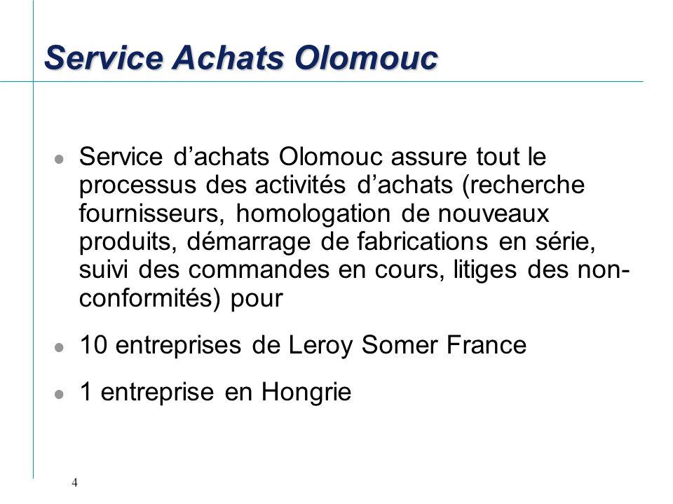 4 Service dachats Olomouc assure tout le processus des activités dachats (recherche fournisseurs, homologation de nouveaux produits, démarrage de fabr