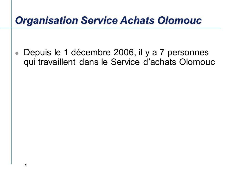 5 Organisation Service Achats Olomouc Depuis le 1 décembre 2006, il y a 7 personnes qui travaillent dans le Service dachats Olomouc