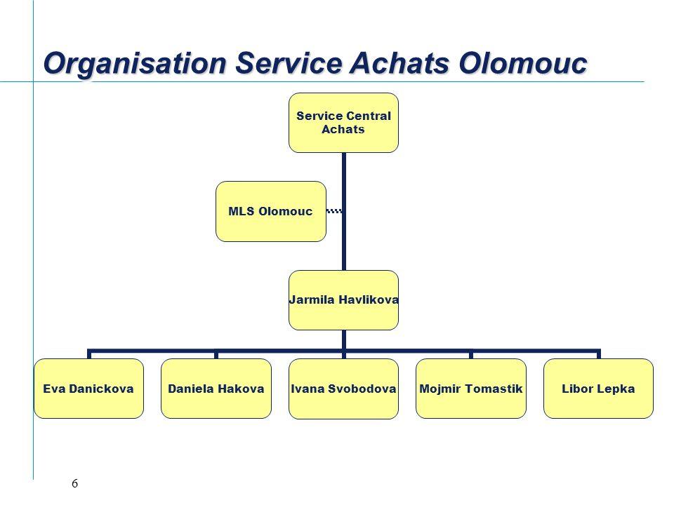 6 Organisation Service Achats Olomouc Service Central Achats Jarmila Havlikova Eva DanickovaDaniela Hakova Ivana Svobodova Mojmir Tomastik Libor Lepka