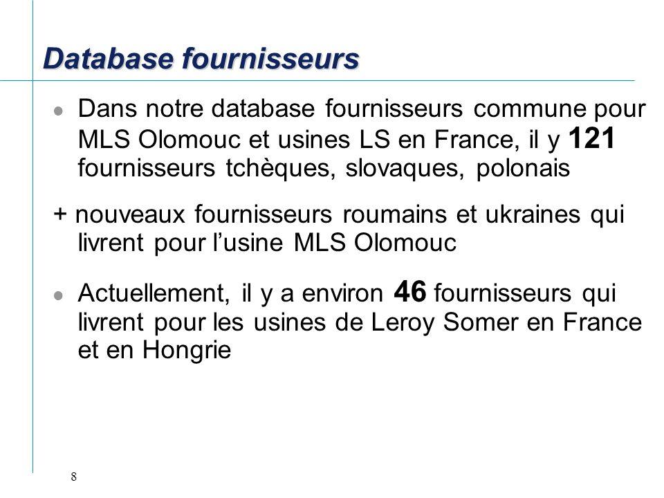 8 Database fournisseurs Dans notre database fournisseurs commune pour MLS Olomouc et usines LS en France, il y 121 fournisseurs tchèques, slovaques, p