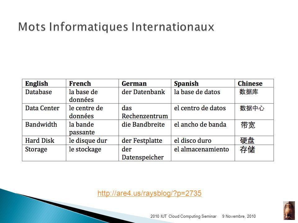Connaissez-vous un langage de programmation dominant dont lorigine (la syntaxe) vienne dune autre langue? Français Allemand Chinois Russe Espagnol Etc