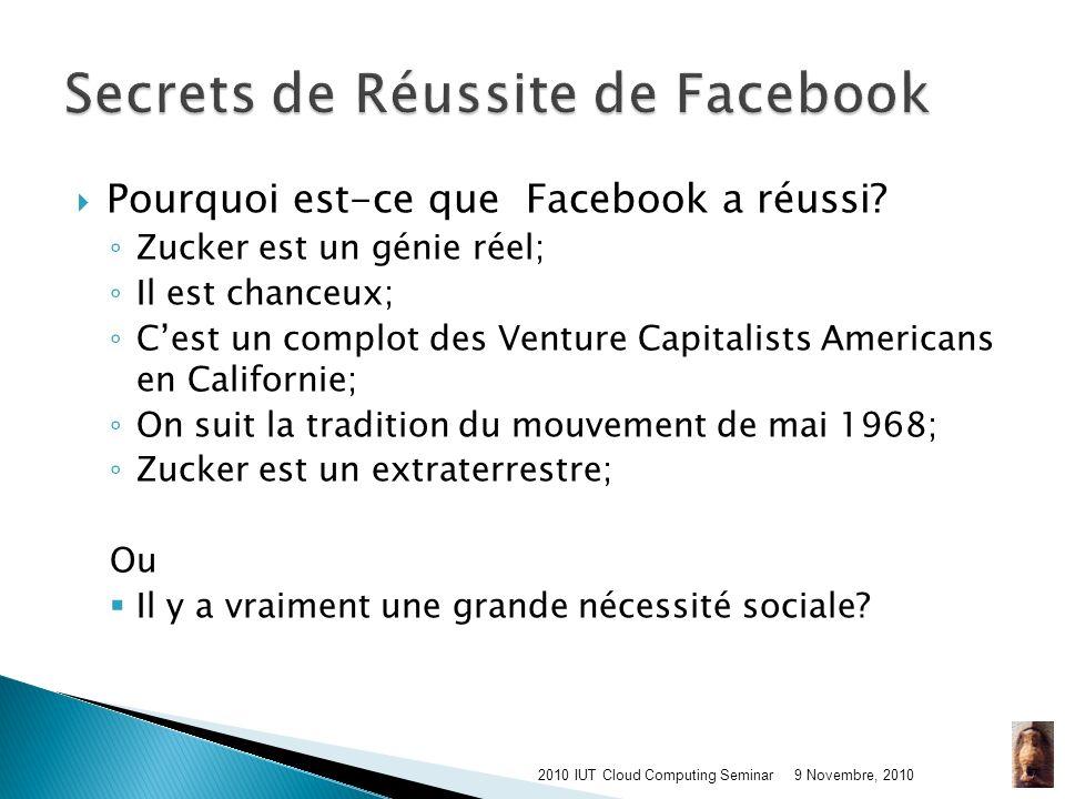 Pourcentage de personnes qui partagent leur information personnelle sur FB Pas de compte FB Basiques - par exemple, nom, date danniversaire, loisirs L