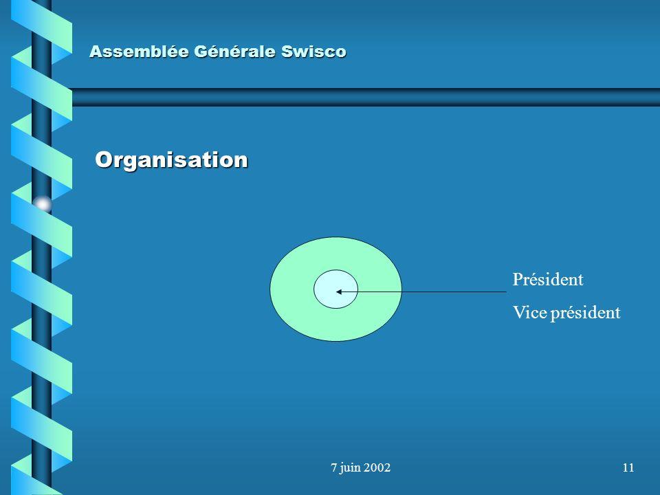 7 juin 200210 Assemblée Générale Swisco Comment avancer ? Touver un vice-président Touver un vice-président Brainstorming, mettre les idées côte à côt