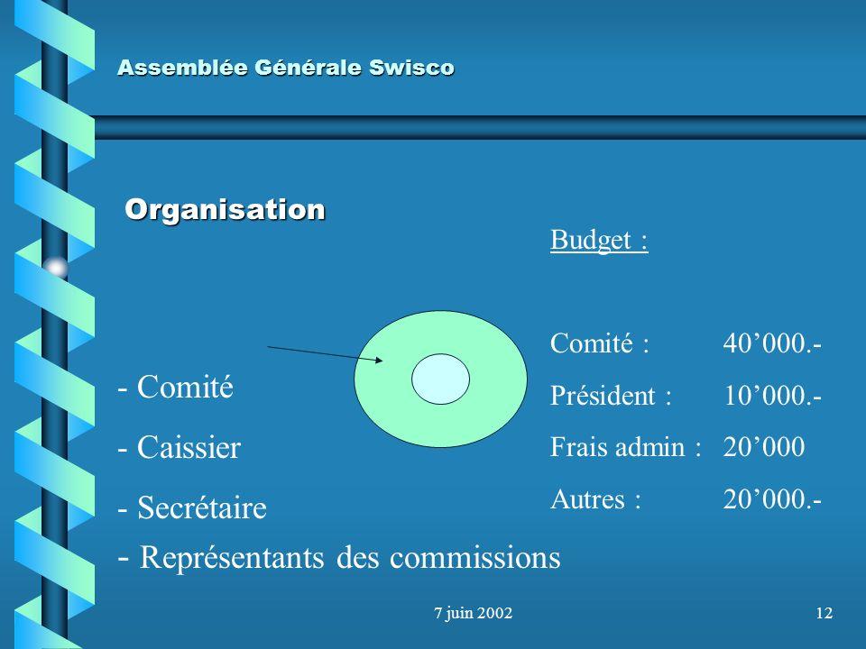 7 juin 200211 Assemblée Générale Swisco Organisation Président Vice président