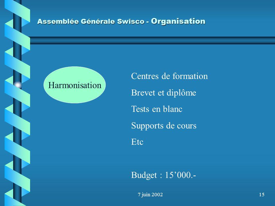 7 juin 200214 Assemblée Générale Swisco - Organisation Harmonisation 6 commissions