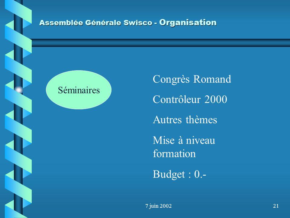 7 juin 200220 Assemblée Générale Swisco - Organisation Séminaires 6 commissions