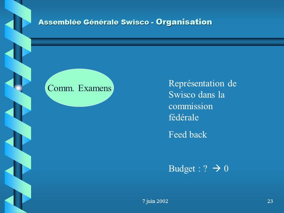 7 juin 200222 Assemblée Générale Swisco - Organisation Commission examens 6 commissions