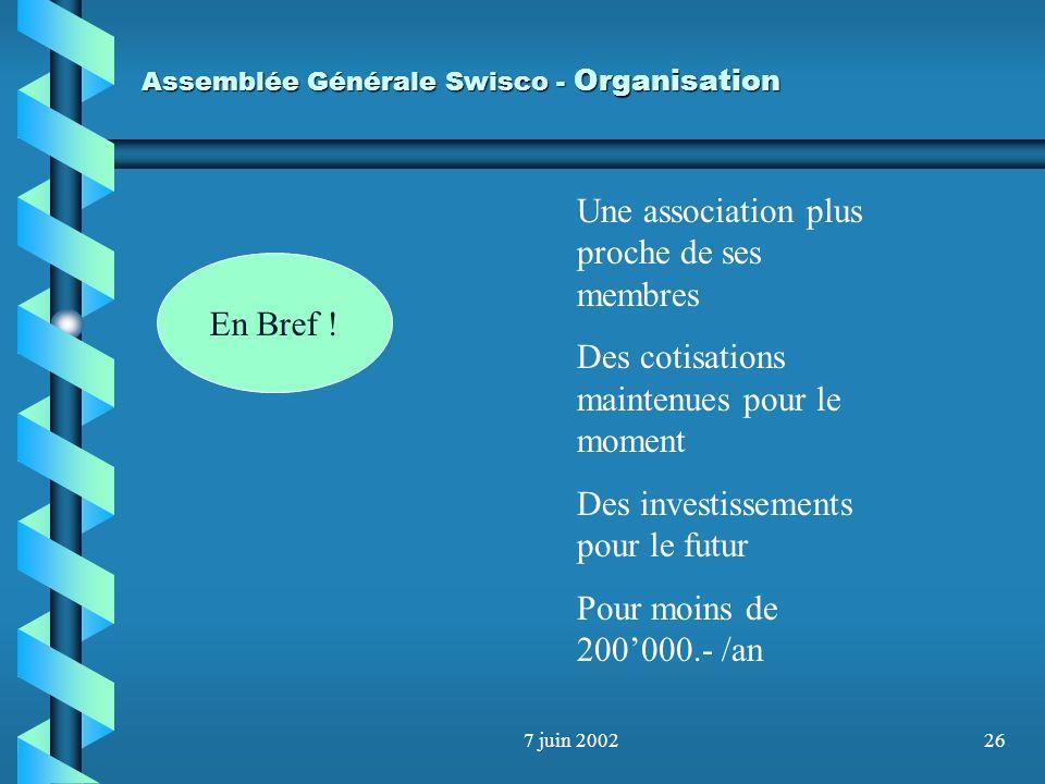 7 juin 200225 Assemblée Générale Swisco - Organisation Normes Participation de Swisco dans létablissement de nouvelles normes Refonte du Memento Budge