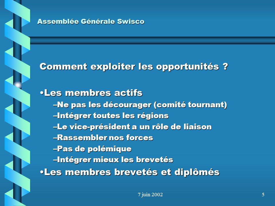 7 juin 20024 Assemblée Générale Swisco Comment exploiter les opportunités ? Propriété du titrePropriété du titre –Promotion du titre au nom de Swisco