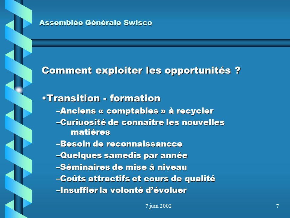 7 juin 20026 Assemblée Générale Swisco Comment exploiter les opportunités ? Nouveau titreNouveau titre –Le faire connaître –« expert » plus attractif