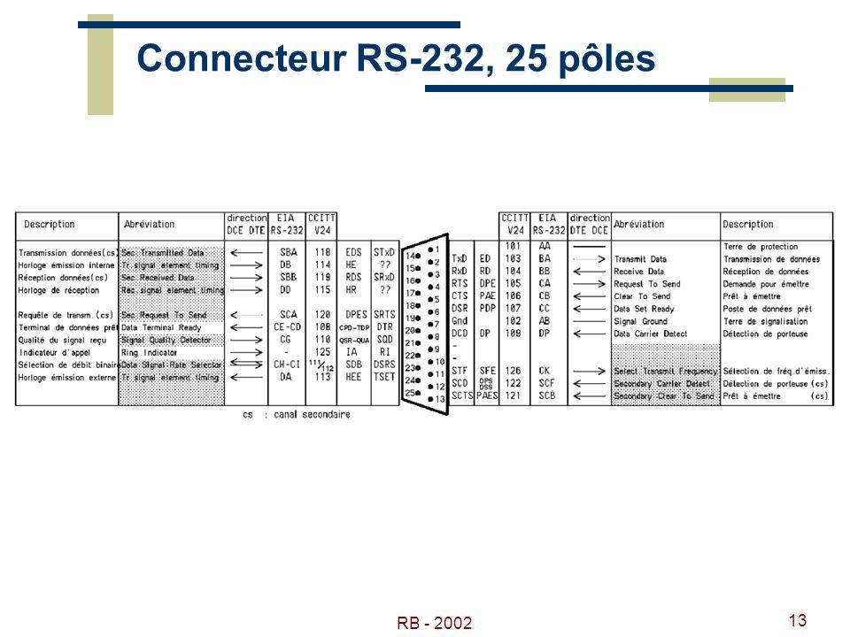 RB - 2002 13 Connecteur RS-232, 25 pôles