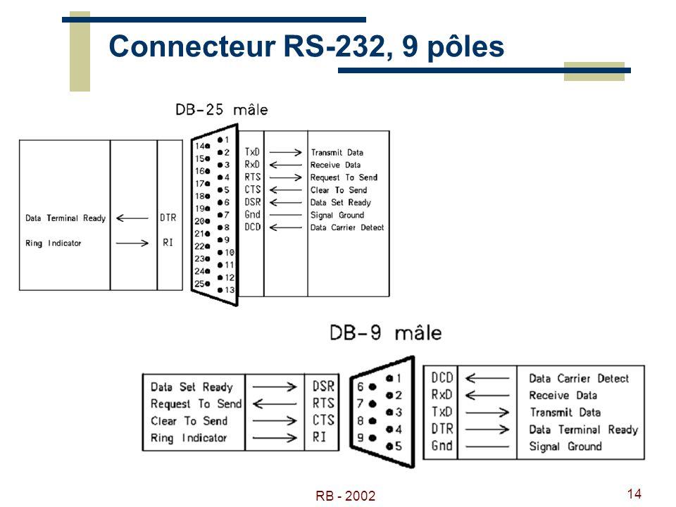 RB - 2002 14 Connecteur RS-232, 9 pôles