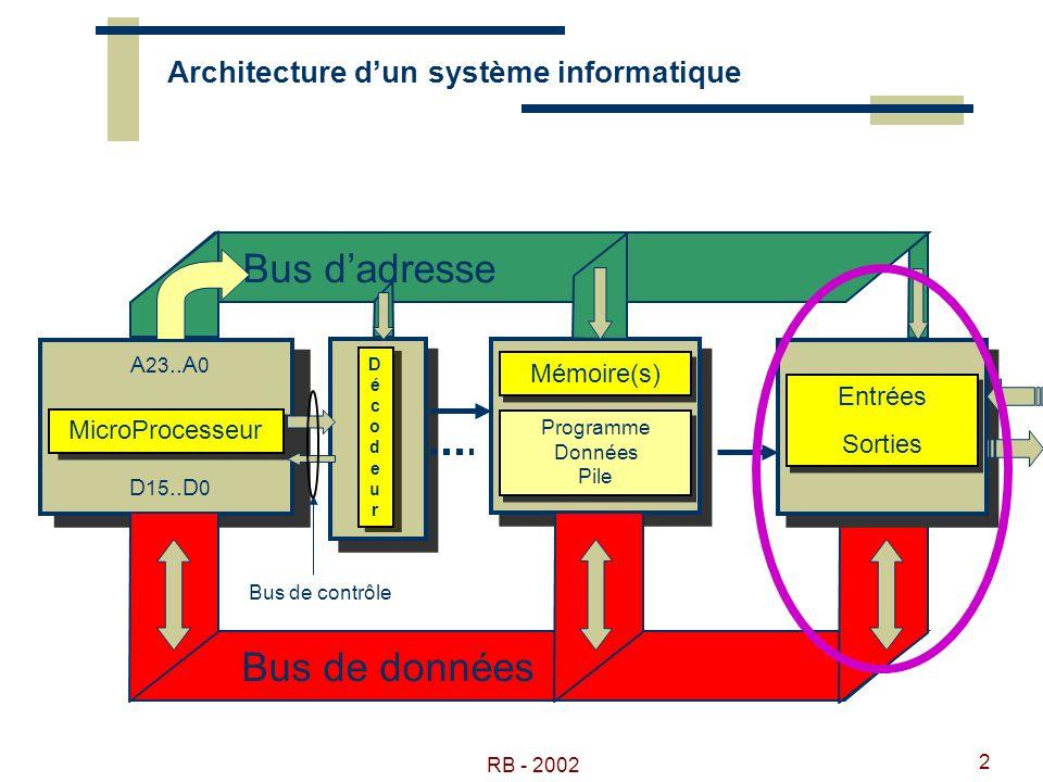 RB - 2002 2 Architecture dun système informatique MicroProcesseur Mémoire(s) DécodeurDécodeur DécodeurDécodeur Bus dadresse Bus de données Programme D