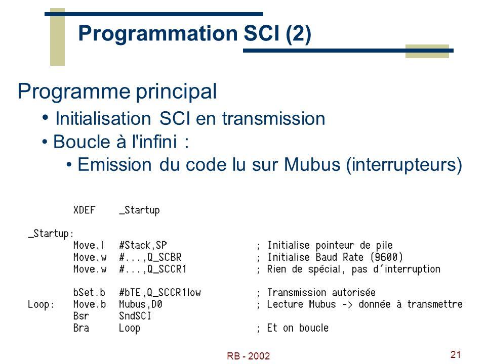 RB - 2002 21 Programmation SCI (2) Programme principal Initialisation SCI en transmission Boucle à l'infini : Emission du code lu sur Mubus (interrupt