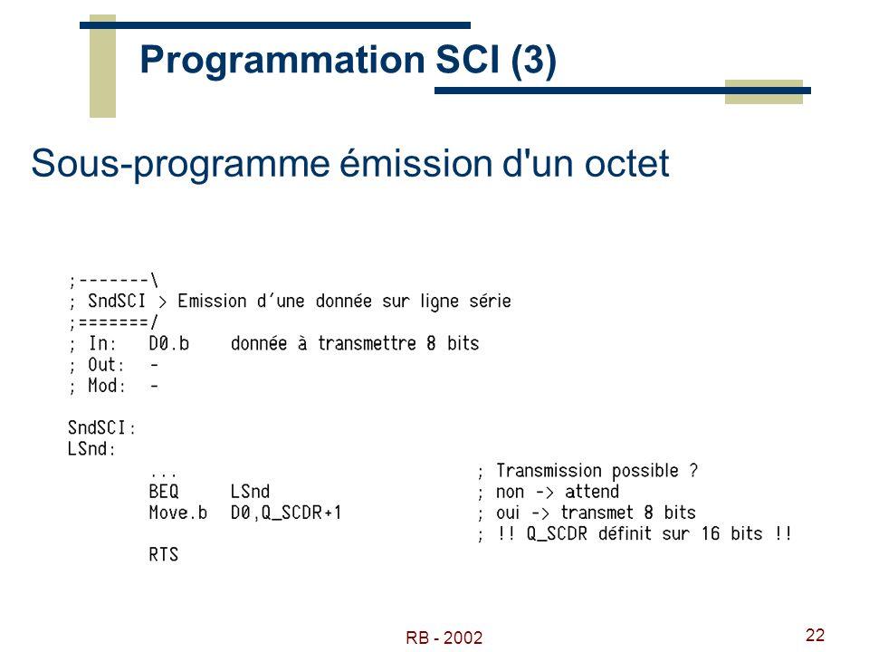 RB - 2002 22 Programmation SCI (3) Sous-programme émission d'un octet