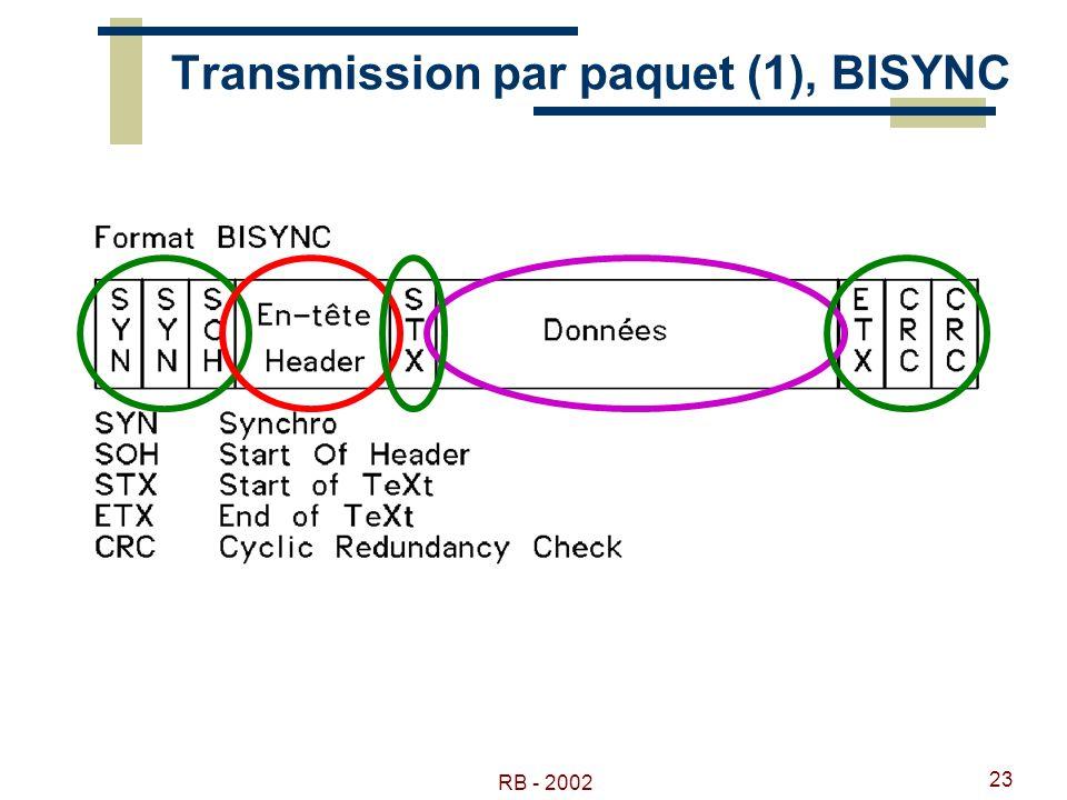 RB - 2002 23 Transmission par paquet (1), BISYNC
