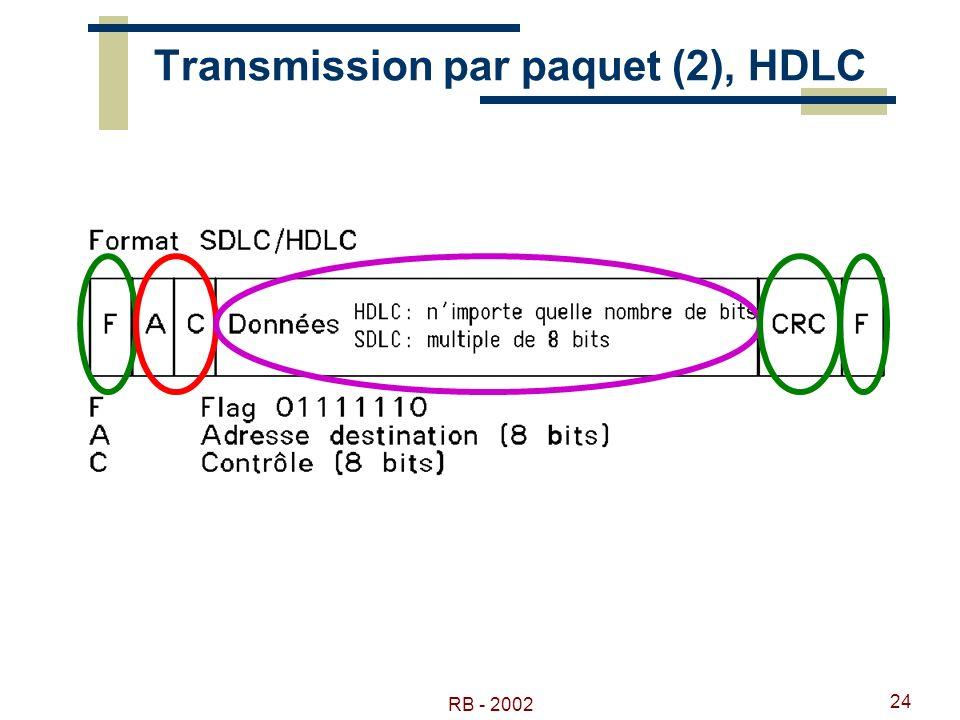 RB - 2002 24 Transmission par paquet (2), HDLC