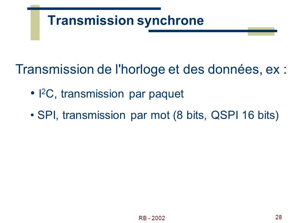 RB - 2002 28 Transmission synchrone Transmission de l'horloge et des données, ex : I 2 C, transmission par paquet SPI, transmission par mot (8 bits, Q