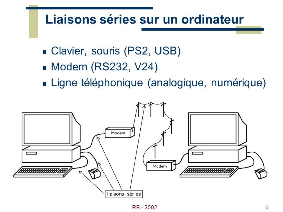 RB - 2002 3 Liaisons séries sur un ordinateur Clavier, souris (PS2, USB) Modem (RS232, V24) Ligne téléphonique (analogique, numérique)