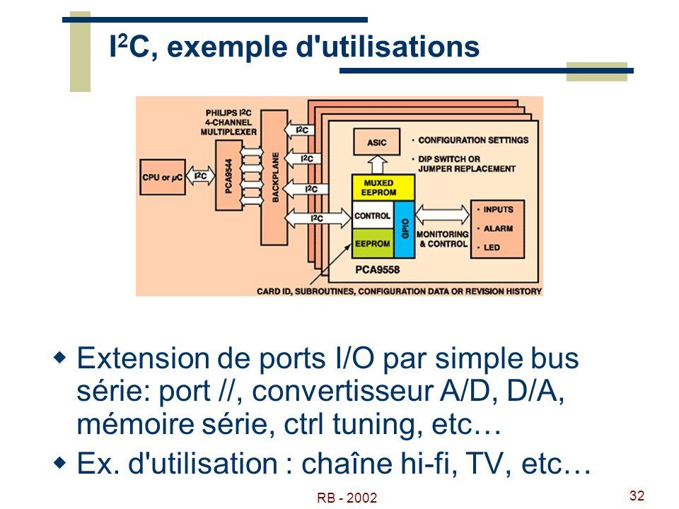 RB - 2002 32 I 2 C, exemple d'utilisations Extension de ports I/O par simple bus série: port //, convertisseur A/D, D/A, mémoire série, ctrl tuning, e