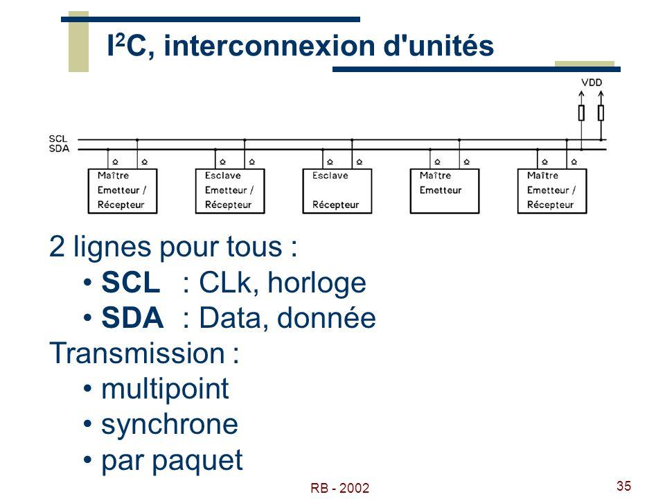 RB - 2002 35 I 2 C, interconnexion d'unités 2 lignes pour tous : SCL: CLk, horloge SDA: Data, donnée Transmission : multipoint synchrone par paquet