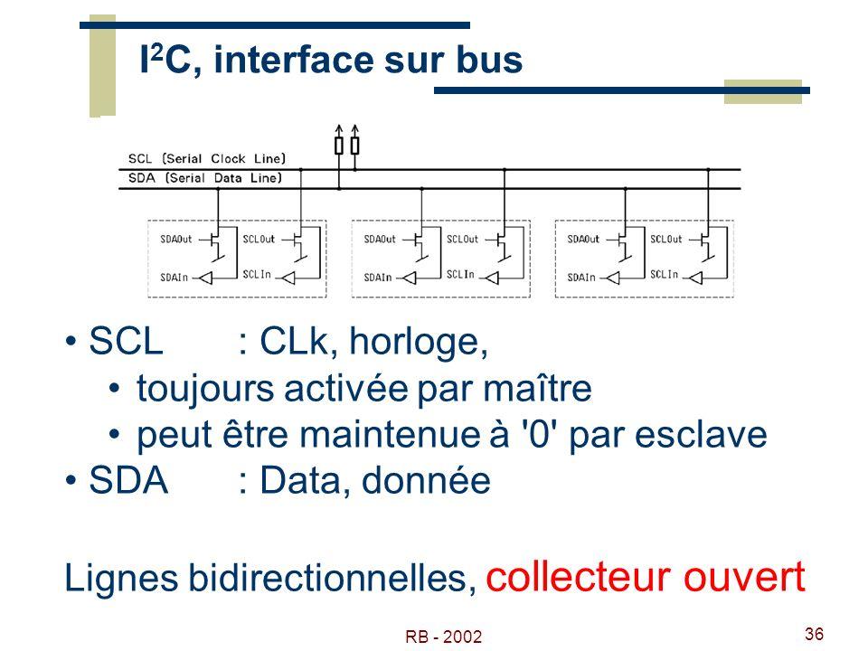 RB - 2002 36 I 2 C, interface sur bus SCL: CLk, horloge, toujours activée par maître peut être maintenue à '0' par esclave SDA: Data, donnée Lignes bi