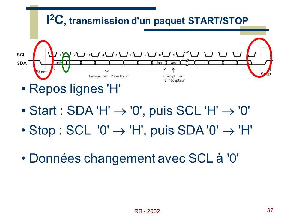 RB - 2002 37 I 2 C, transmission d'un paquet START/STOP Stop : SCL '0' 'H', puis SDA '0' 'H' Start : SDA 'H' '0', puis SCL 'H' '0' Repos lignes 'H' Do