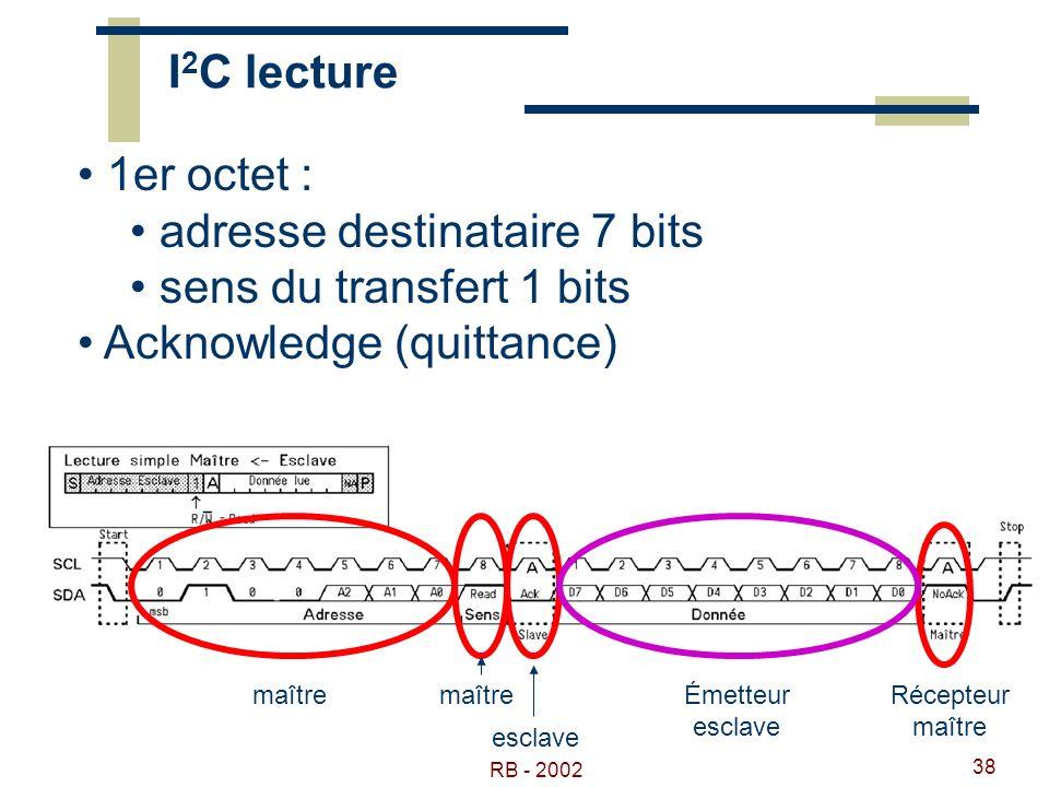 RB - 2002 38 I 2 C lecture 1er octet : adresse destinataire 7 bits sens du transfert 1 bits Acknowledge (quittance) maître esclave Émetteur esclave Ré