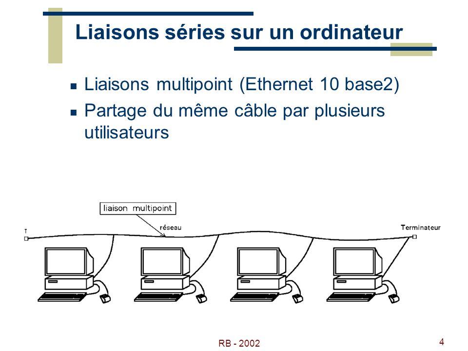 RB - 2002 4 Liaisons séries sur un ordinateur Liaisons multipoint (Ethernet 10 base2) Partage du même câble par plusieurs utilisateurs