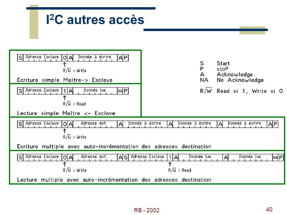 RB - 2002 40 I 2 C autres accès