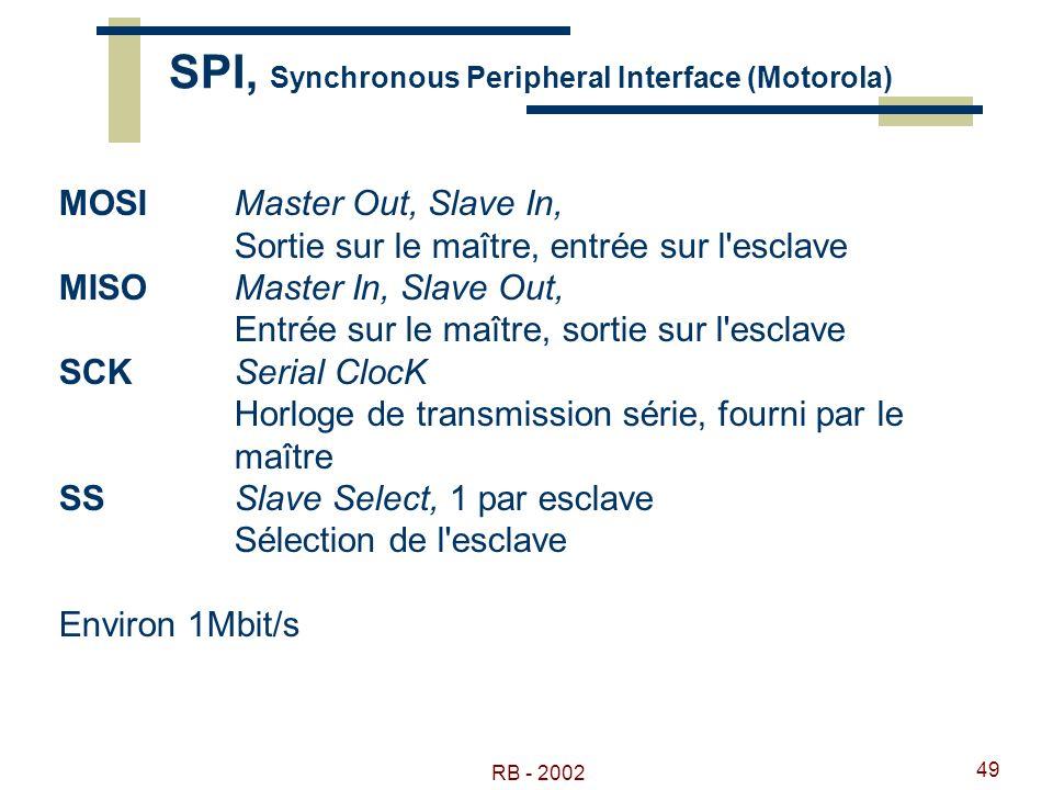 RB - 2002 49 SPI, Synchronous Peripheral Interface (Motorola) MOSIMaster Out, Slave In, Sortie sur le maître, entrée sur l'esclave MISOMaster In, Slav