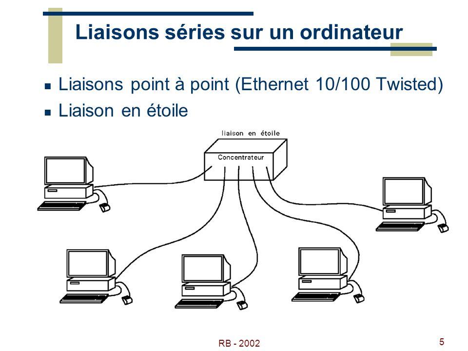 RB - 2002 5 Liaisons séries sur un ordinateur Liaisons point à point (Ethernet 10/100 Twisted) Liaison en étoile