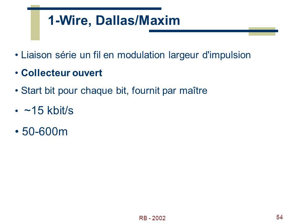 RB - 2002 54 1-Wire, Dallas/Maxim Liaison série un fil en modulation largeur d'impulsion Collecteur ouvert Start bit pour chaque bit, fournit par maît