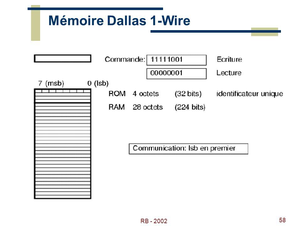 RB - 2002 58 Mémoire Dallas 1-Wire