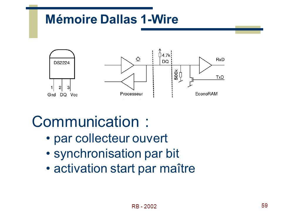 RB - 2002 59 Mémoire Dallas 1-Wire Communication : par collecteur ouvert synchronisation par bit activation start par maître