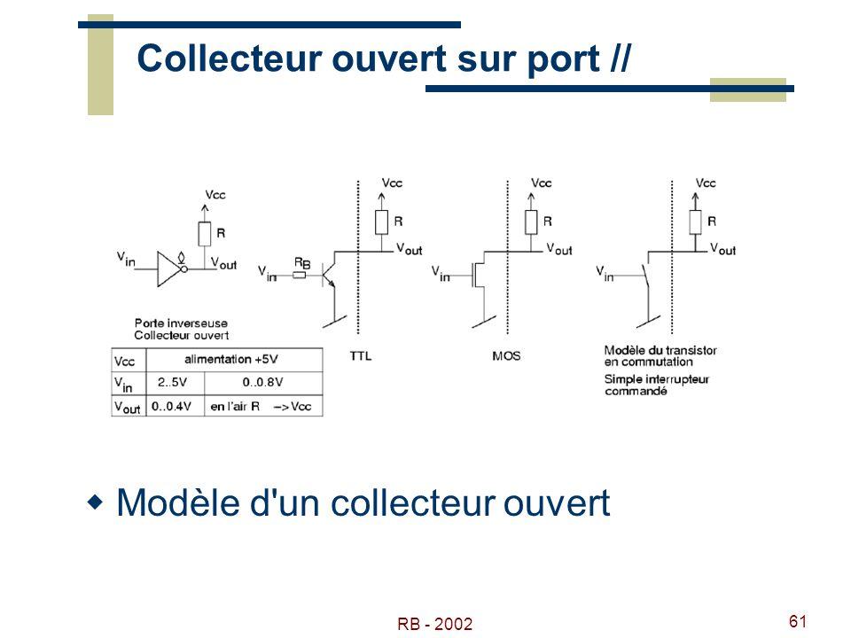 RB - 2002 61 Collecteur ouvert sur port // Modèle d'un collecteur ouvert