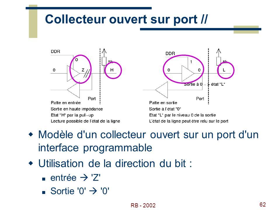 RB - 2002 62 Collecteur ouvert sur port // Modèle d'un collecteur ouvert sur un port d'un interface programmable Utilisation de la direction du bit :