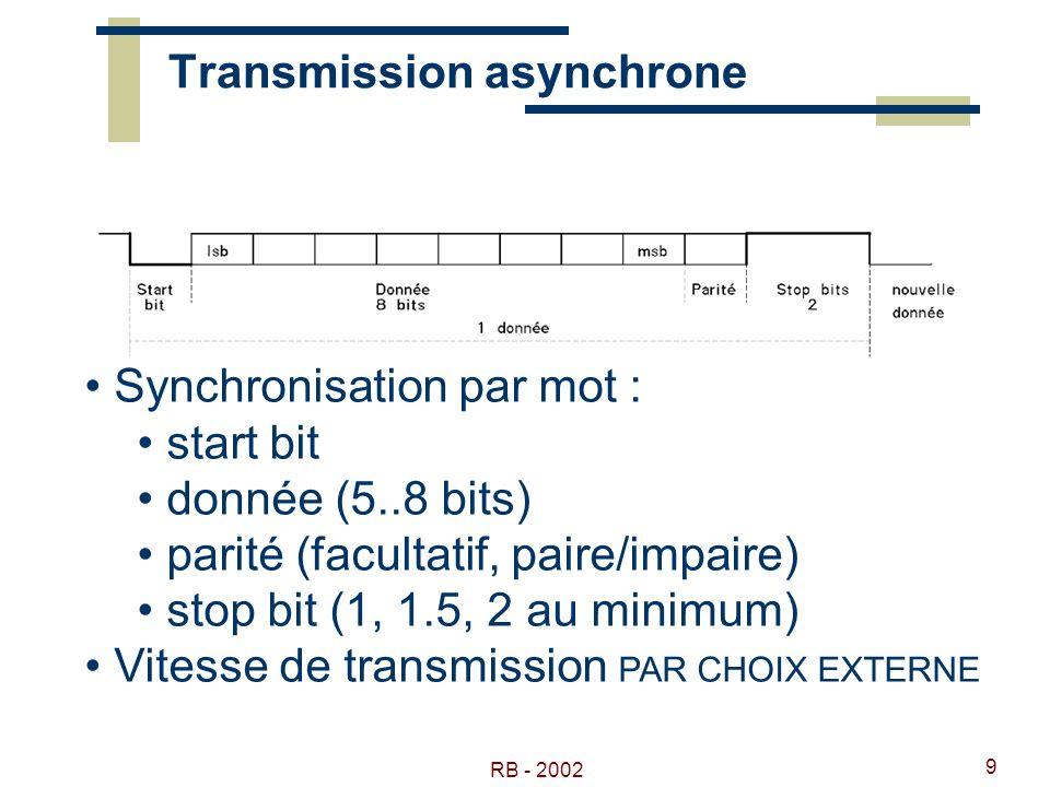 RB - 2002 9 Transmission asynchrone Synchronisation par mot : start bit donnée (5..8 bits) parité (facultatif, paire/impaire) stop bit (1, 1.5, 2 au m
