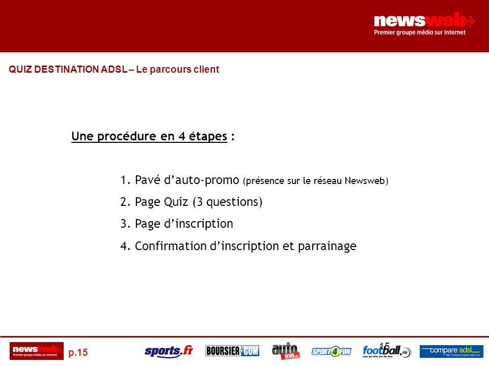 p.15 15 Une procédure en 4 étapes : 1. Pavé dauto-promo (présence sur le réseau Newsweb) 2.