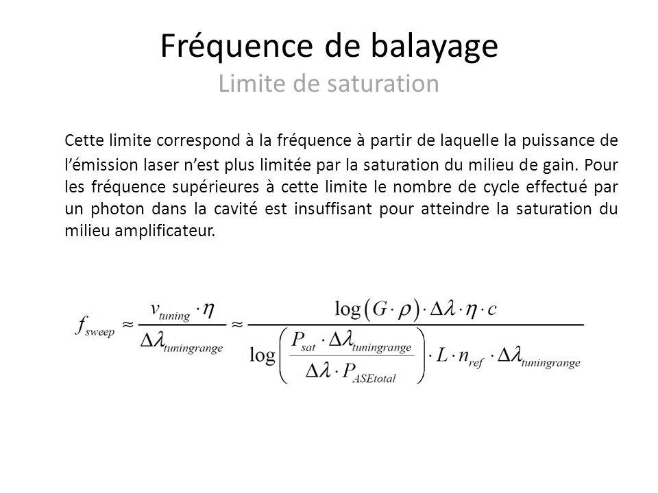 Fréquence de balayage Limite de saturation Cette limite correspond à la fréquence à partir de laquelle la puissance de lémission laser nest plus limitée par la saturation du milieu de gain.