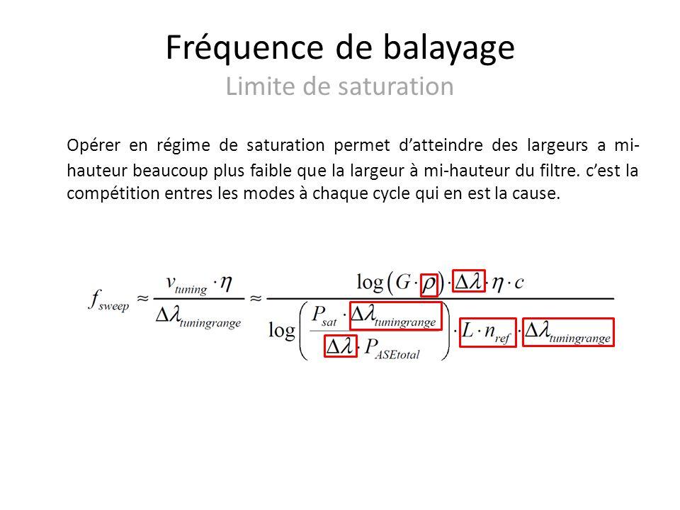 Fréquence de balayage Limite de saturation Opérer en régime de saturation permet datteindre des largeurs a mi- hauteur beaucoup plus faible que la largeur à mi-hauteur du filtre.