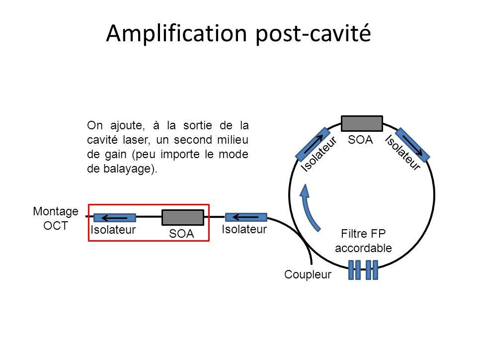 Amplification post-cavité SOA Isolateur Filtre FP accordable Coupleur Montage OCT Isolateur SOA On ajoute, à la sortie de la cavité laser, un second milieu de gain (peu importe le mode de balayage).